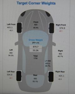 Weight Dist 10